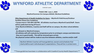 Wynford Athletic Update