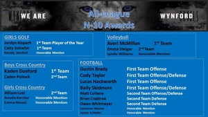 Congratulations Wynford N-10 Awards