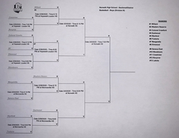 Wynford Boys Tournament Bracket
