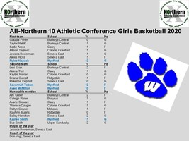 All-Northern 10 Athletic Conference Girls Basketball 2020