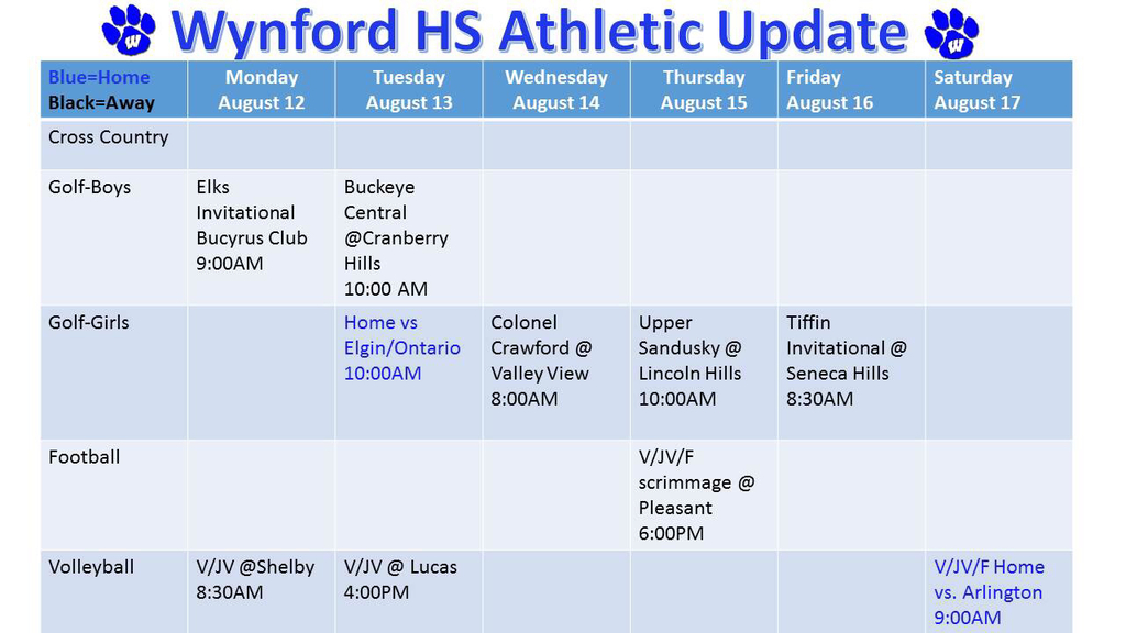 Wynford HS Athletics Aug 12-17